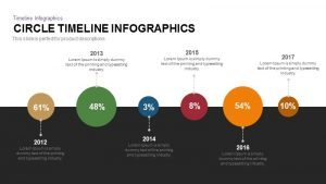 Infographics Circle Timeline PowerPoint Template and Keynote