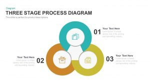 Three Stage Process Diagram Template for PowerPoint and Keynote
