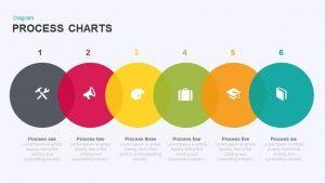 Process Chart PowerPoint Template & Keynote