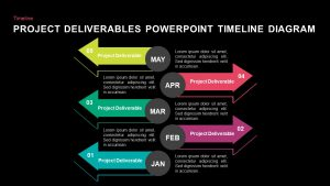 Project Deliverables Timeline Diagram PowerPoint Template and Keynote Slide