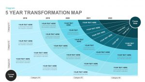 5 Year Transformation Map Template for PowerPoint and Keynote