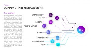 Supply Chain Management Template for PowerPoint & Keynote