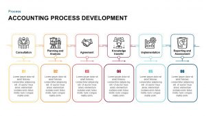Accounting Process Development Diagram for PowerPoint & Keynote