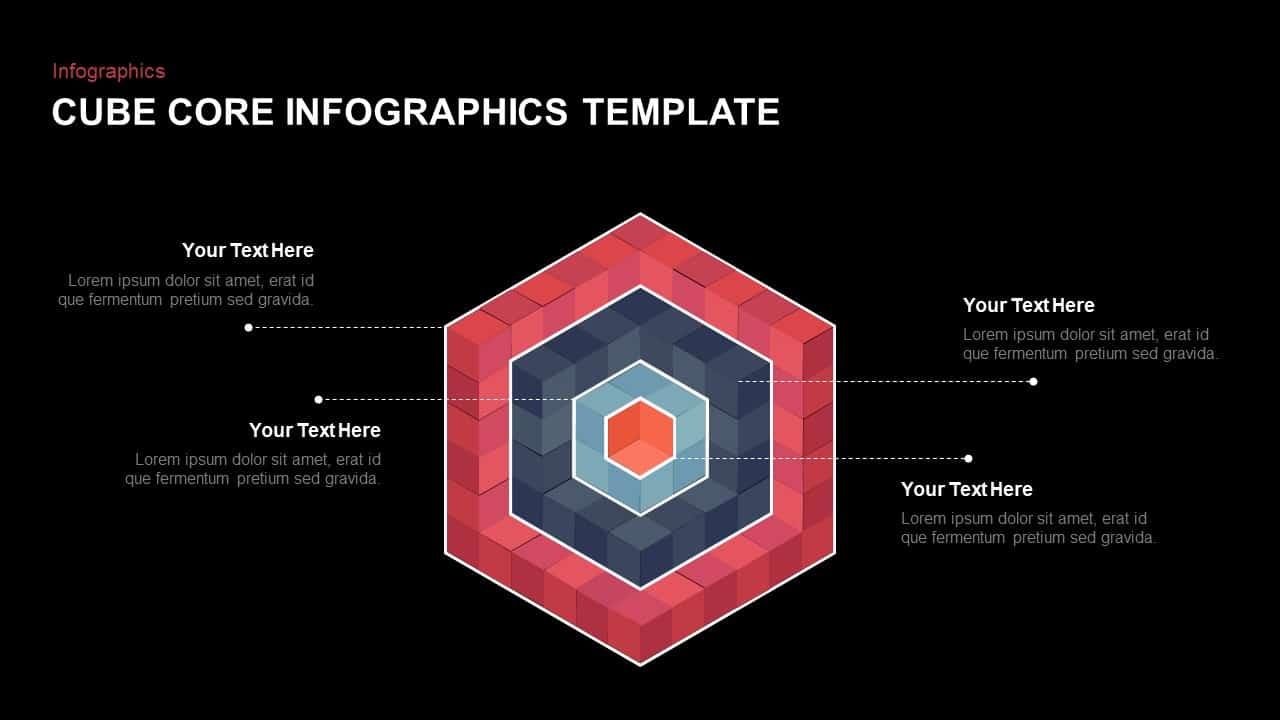 Cube Core Diagram Ppt Template